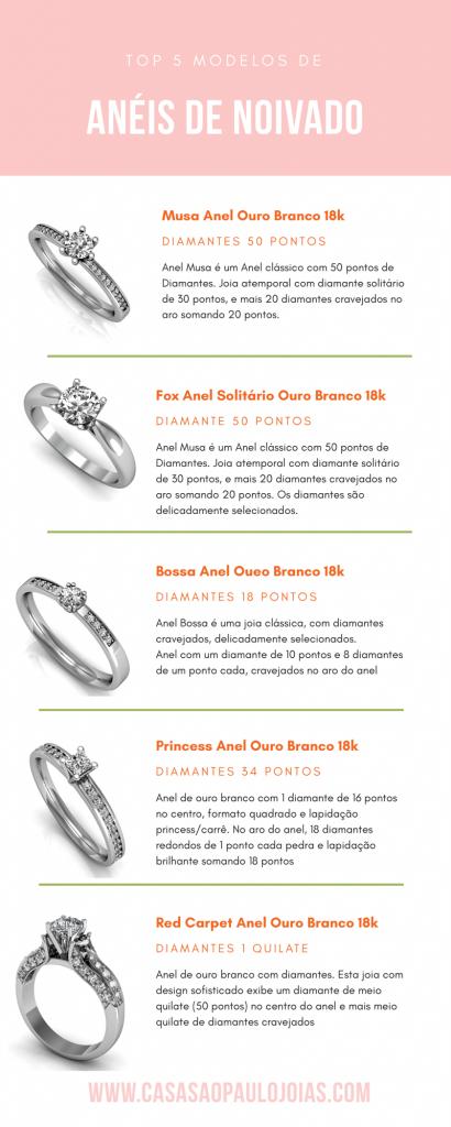 Anéis de Diamantes em Ouro Branco  18k. As Joias mais desejadas, lindas e incríveis para você comprar on-line e acertar na escolha.